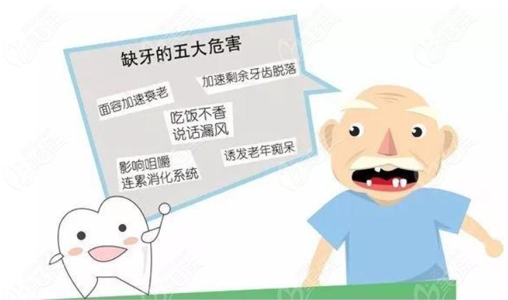 牙齿缺失的五大危害