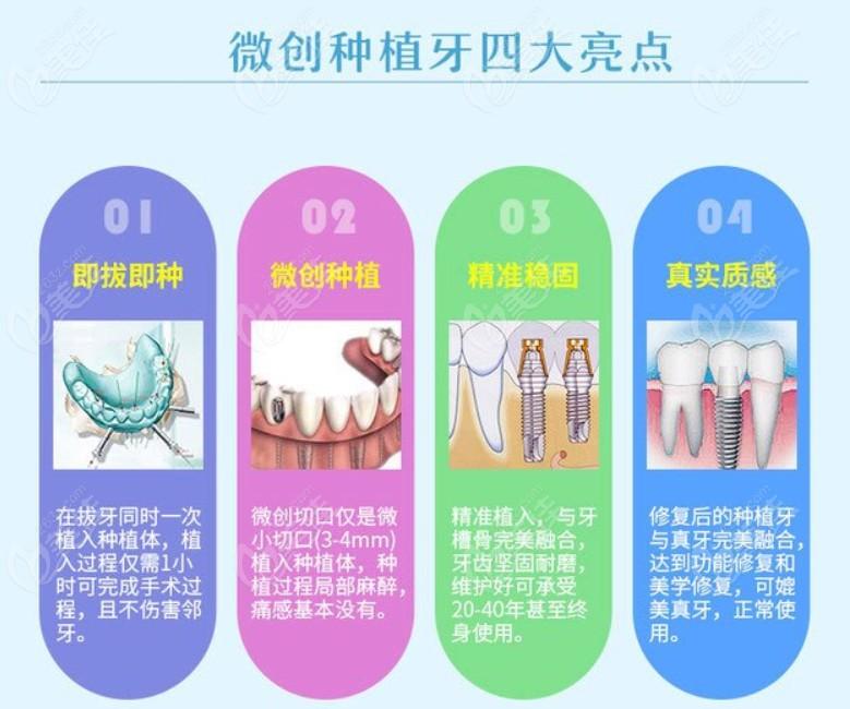 南京月牙儿口腔微创种植牙的优点