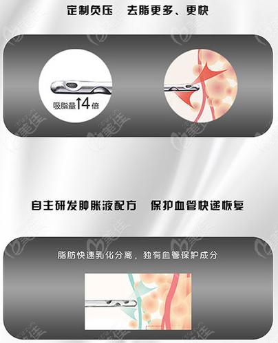 新疆王蛟医疗整形吸脂技术