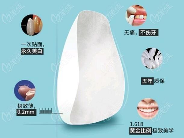 牙齿贴面的适应症