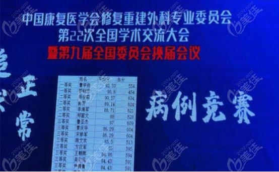 郭树忠和师俊莉医生的获奖名单