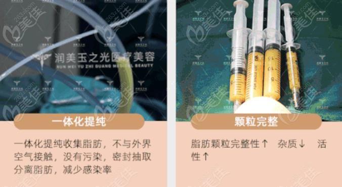 北京润美玉之光脂肪填充隆胸技术特色