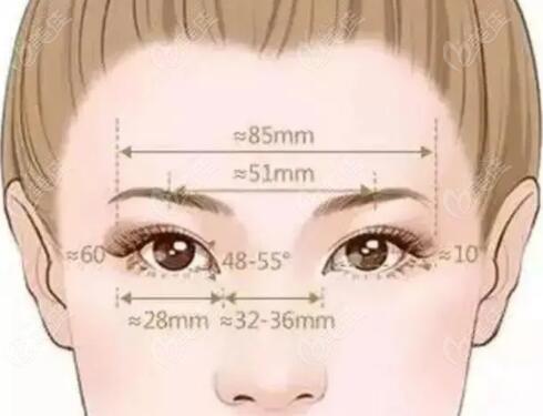 海南韩美整形医院割双眼皮好吗
