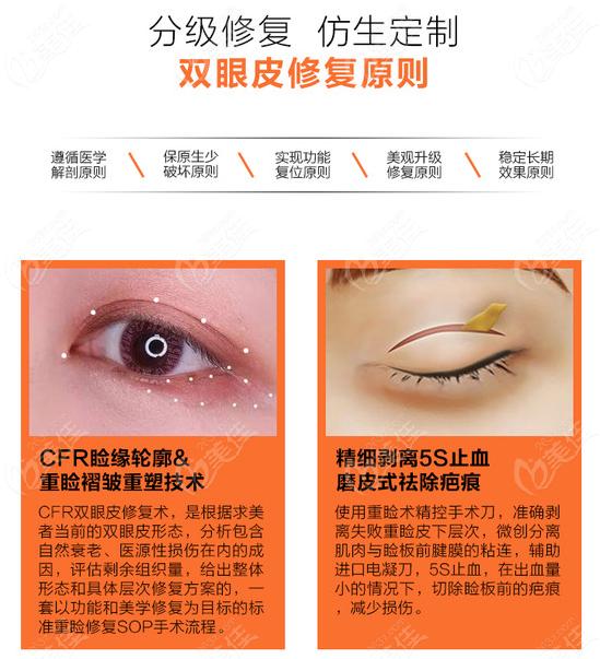 潍坊天宏医疗美容医院做眼部修复手术优势