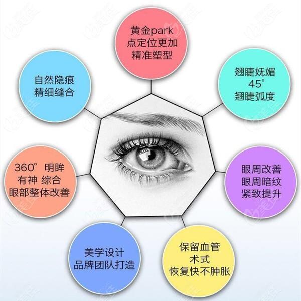 何如潭医生做双眼皮优势