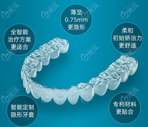 植得全隐形矫正牙套的价格和优势
