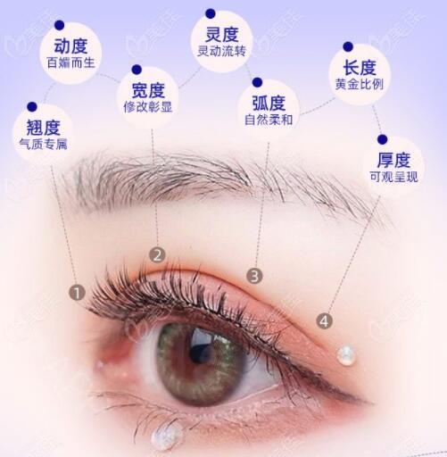 沈阳伊美尔张铁医生割双眼皮优势介绍