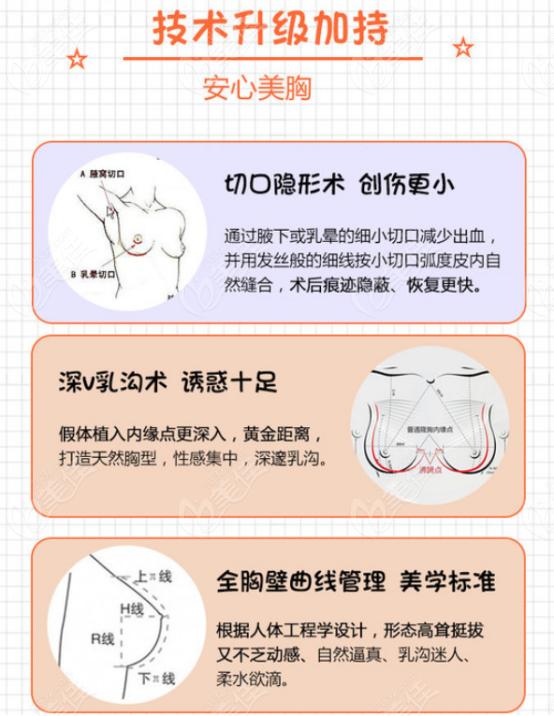 菏泽华美的隆胸技术优势