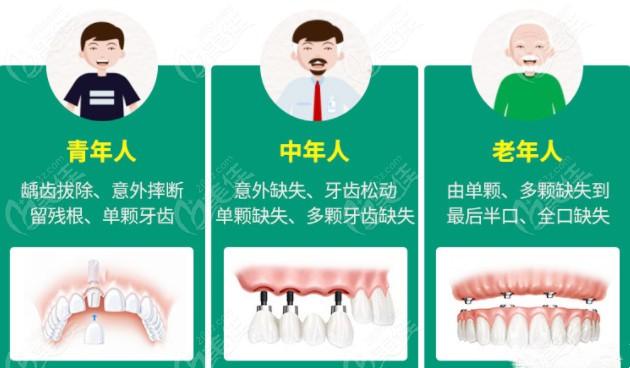 不同年龄段的缺牙症状
