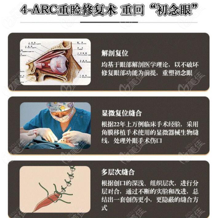 北京张冰洁眼部修复技术特色